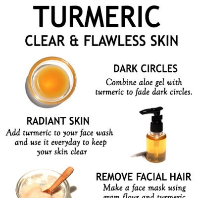 Turmeric for Clean, Clear and Flawless Skin