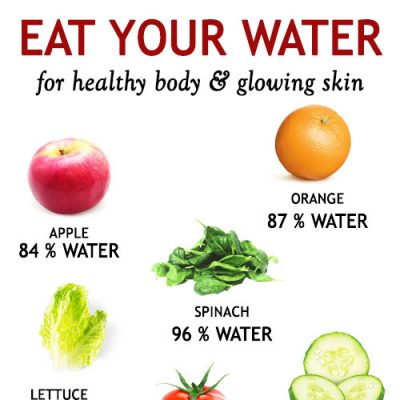 EAT YOUR WATER for healthy body and glowing skin
