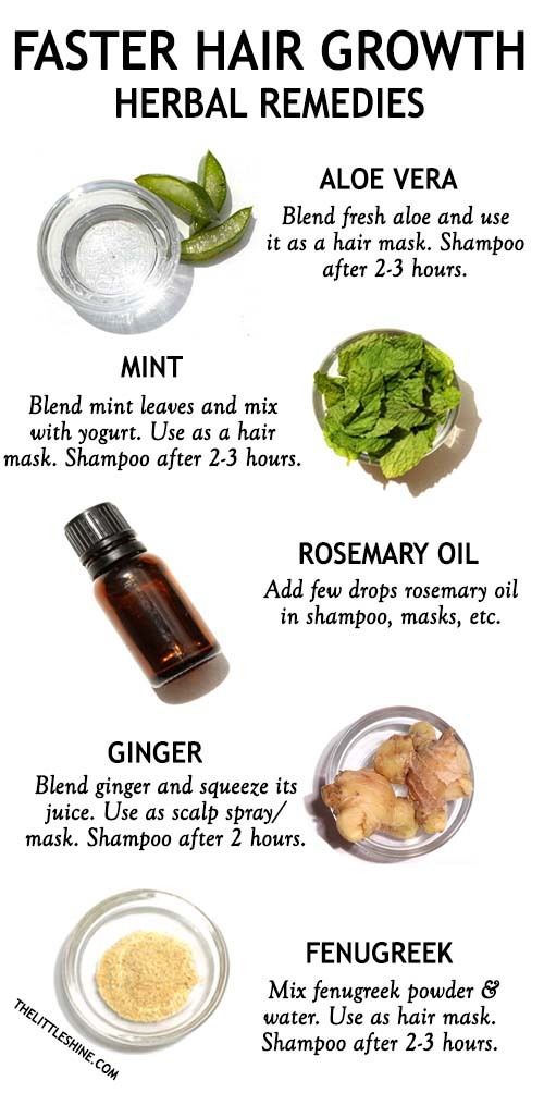 HERBAL REMEDIES FOR FASTER HAIR GROWTH