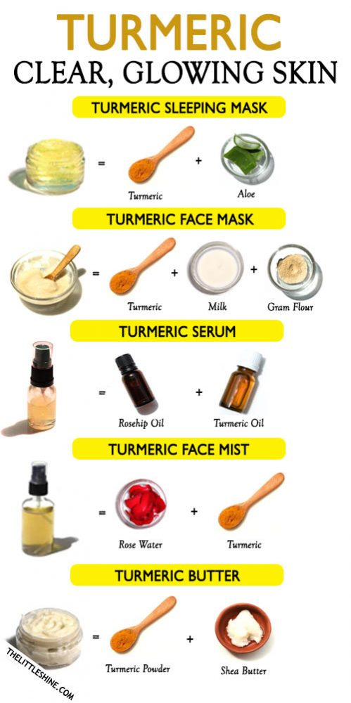 TURMERIC FOR CLEAR, HEALTHY & GLOWING SKIN