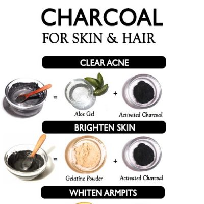 CHARCOAL FOR HEALTHY SKIN AND HAIR