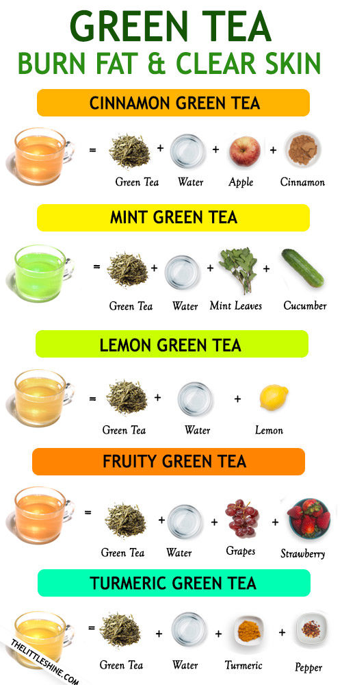 GREEN TEA RECIPES for weight loss and glowing skin