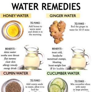 water remedies
