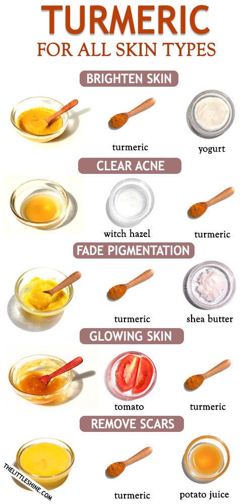 6 BEST TURMERIC FACE MASKS for all skin types
