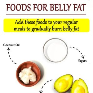 20 FOODS THAT BURN BELLY FAT