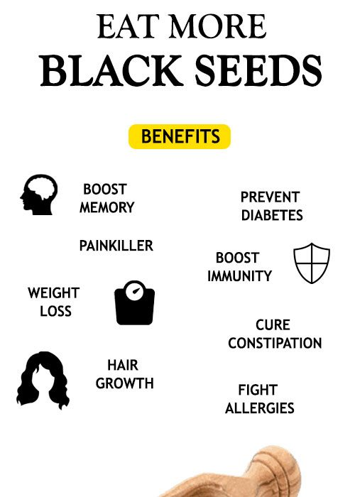 BLACK SEEDS/ KALONJI OR BLACK CUMIN - BENEFITS AND USES