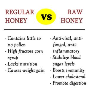 DIFFERENCE BETWEEN REGULAR HONEY AND RAW HONEY