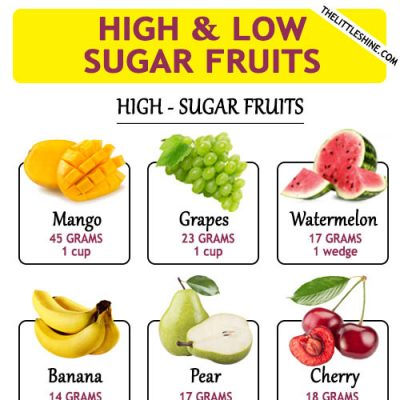 HIGH AND LOW SUGAR FRUITS