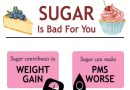 REASONS SUGAR IS BAD FOR YOU