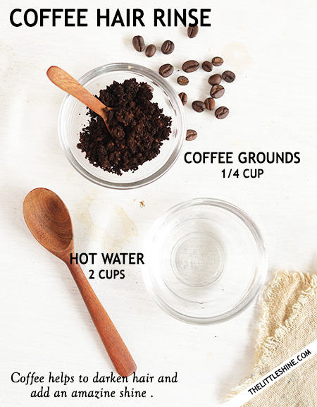 COFFEE BEAUTY - REUSE COFFEE GROUNDS