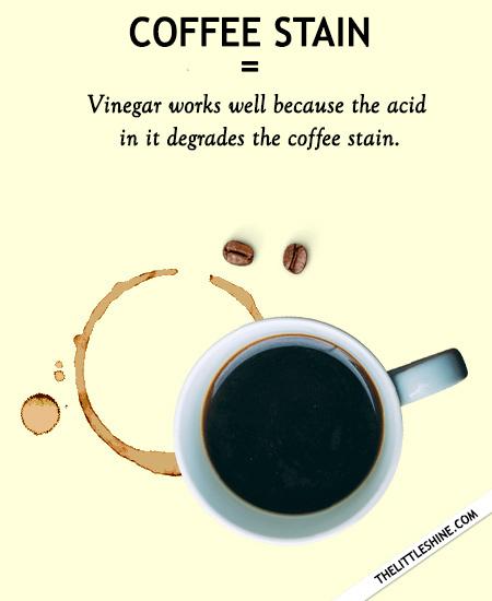 Coffee or tea - Vinegar