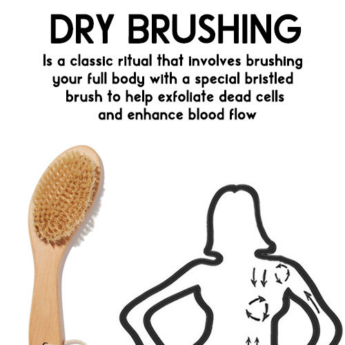 DRY BRUSHING - HOW TO AND BENEFITS