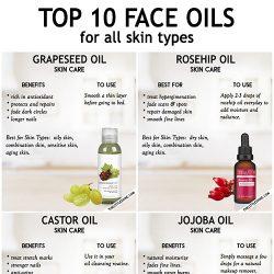 Best non-comedogenic face oils