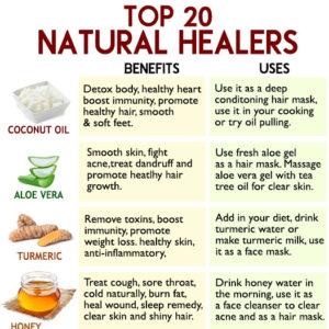 TOP 20 NATURAL KITCHEN HEALERS
