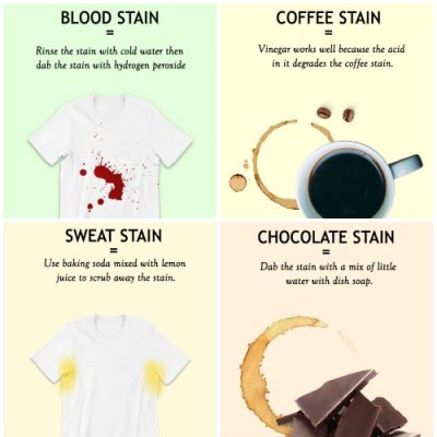 Top 20 stains you can remove easily at home