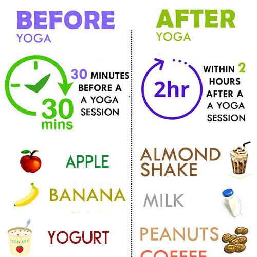 What To Eat Before and After Yoga