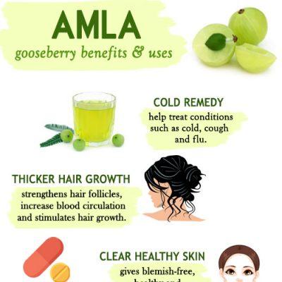 Amla - Health and Beauty Benefits and uses