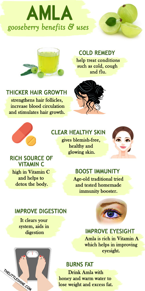 Amla - Health and Beauty Benefits and uses
