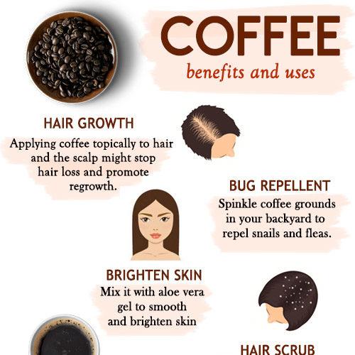 Amazing ways to use coffee and coffee grounds