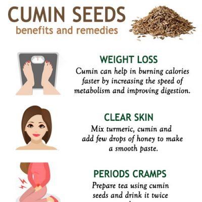 Cumin Seeds Benefits And Remedies