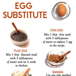 Best Egg substitutes and how to use them