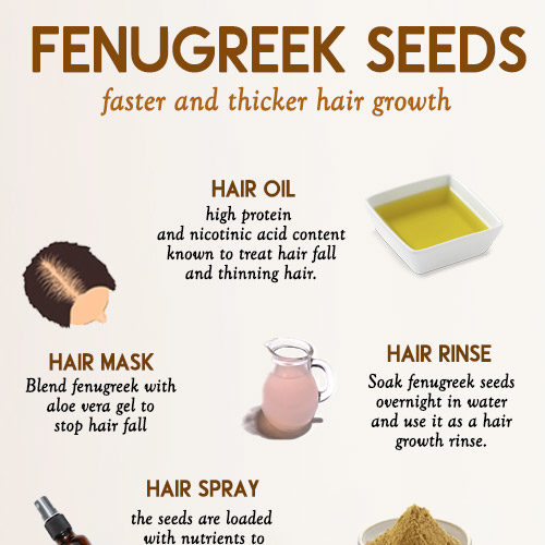 HOW TO USE FENUGREEK SEEDS FOR FASTER AND THICKER HAIR GROWTH