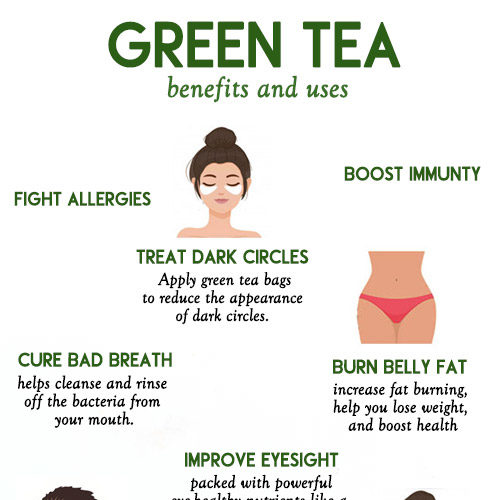GREEN TEA - healthy and beauty benefits and uses