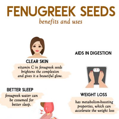 Health And Beauty Benefits and uses Of Fenugreek Seeds