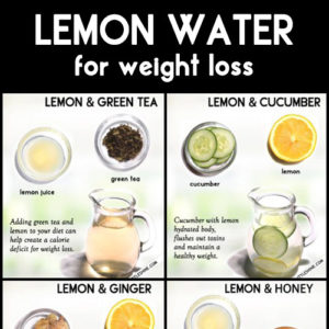 LEMON WATER RECIPES for weight loss and healthy skin