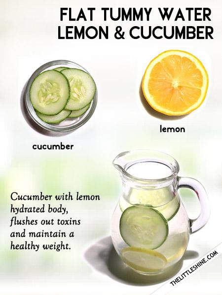 Lemon and Cucumber Water -