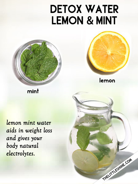Lemon and Mint Water -