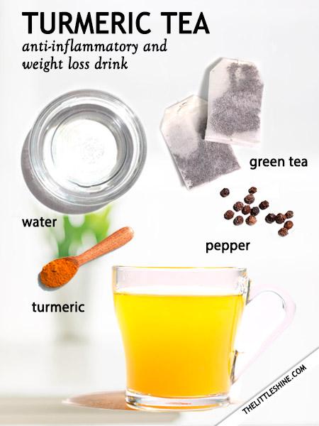TURMERIC TEA -