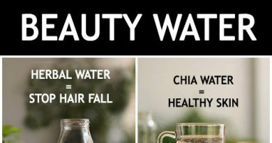 BEAUTY WATER RECIPES
