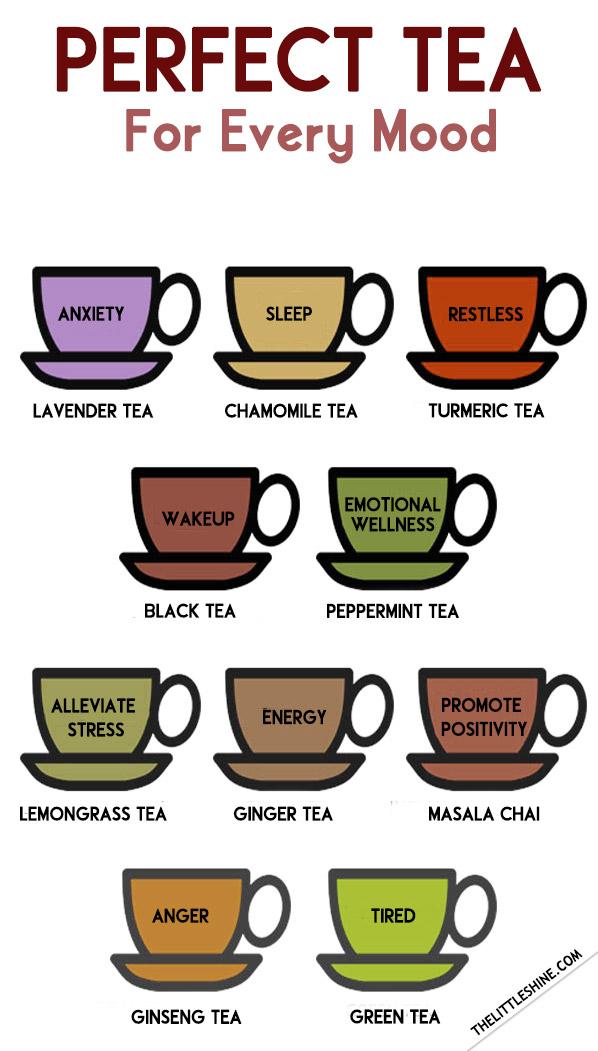TEA FOR EVERY MOOD