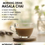 Start your day with these amazing healthy drinks